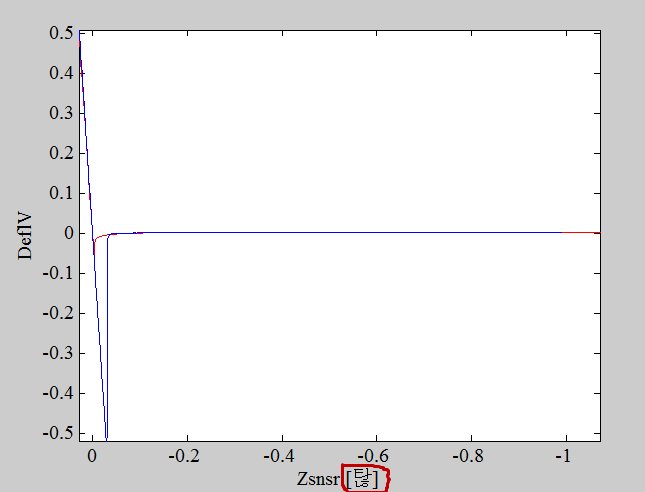 Drawing Lines Matlab : Display µm not correct in figure matlab