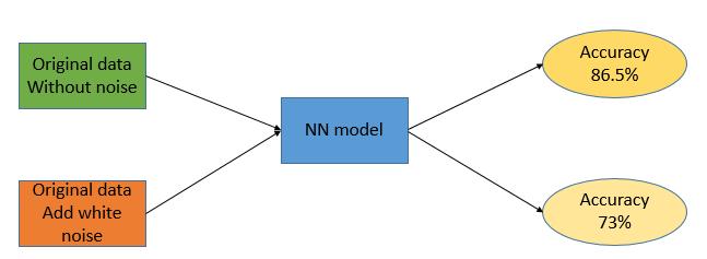 testNNmodel.png