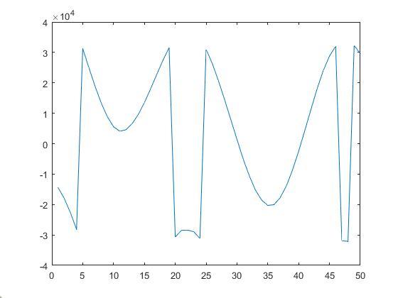 plot(a).jpg