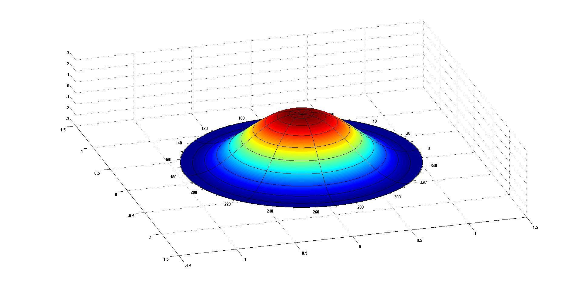 peakcenter.jpg