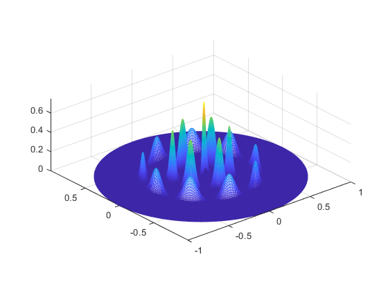 how do I plot different 3D peaks in different locations in single polar plot (2) - 2019 07 15.png