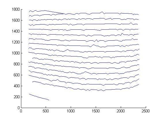 curvelines.jpg
