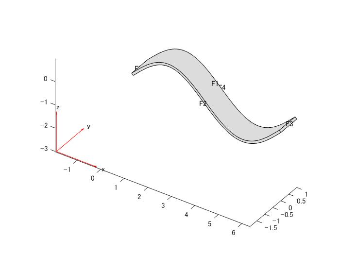 stl_curve.png
