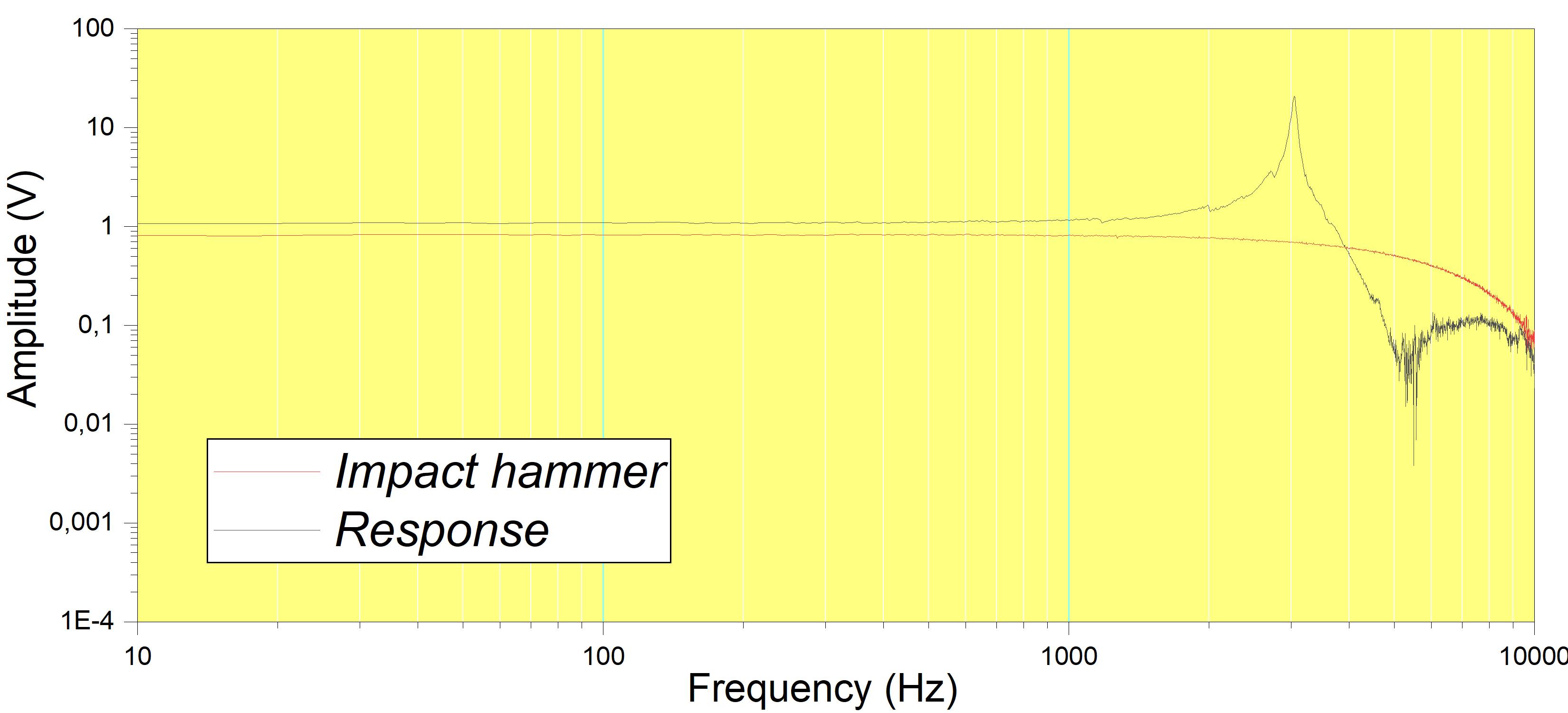 Graph - H.jpg