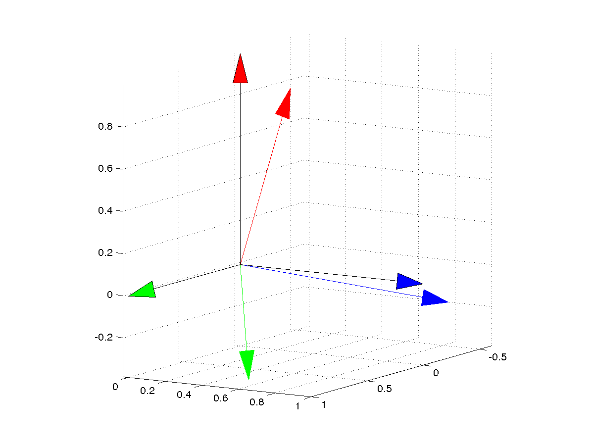 Euler-arrows.png