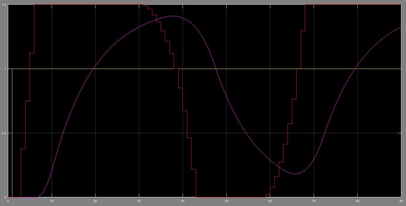Simulation_output.JPG