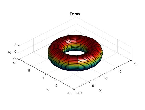 torus1.png