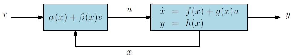 feedback linearization.png
