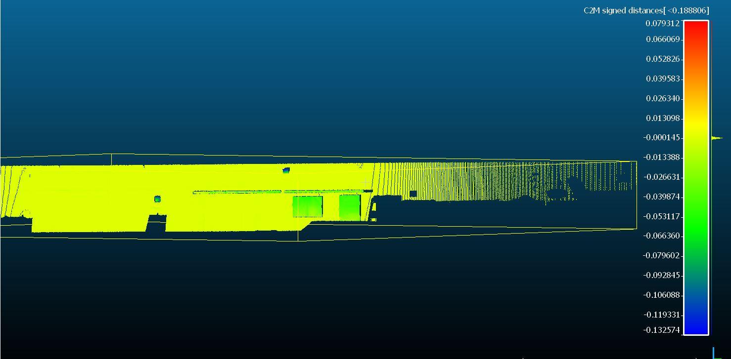 Vergleich-M2C-LaborScan-plotAlsContour(in Clouadcompare).JPG