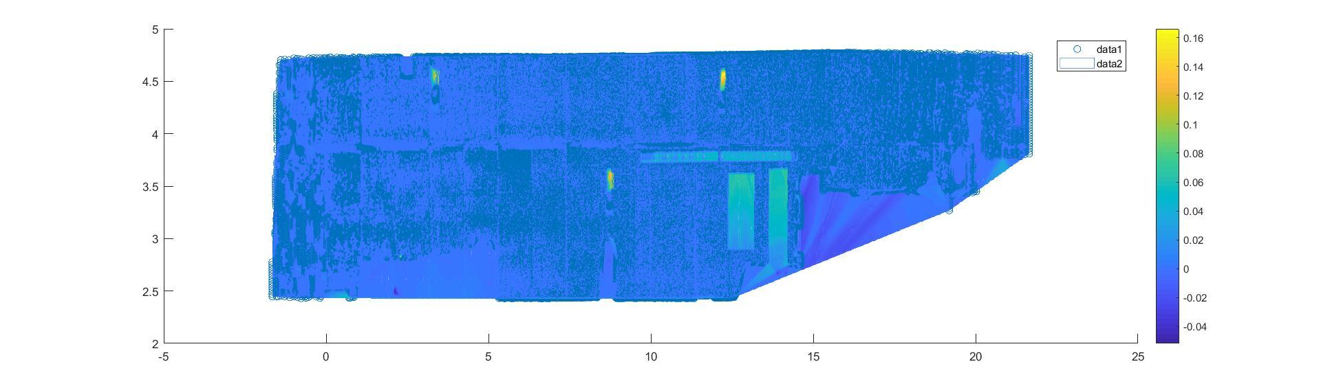 Vergleich-M2C-LaborScan.jpg