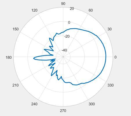antenna_pattern.png