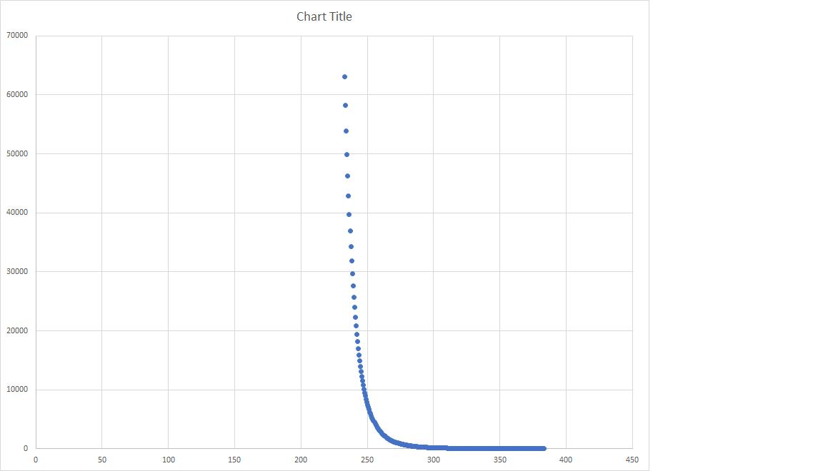 sample data 1.png
