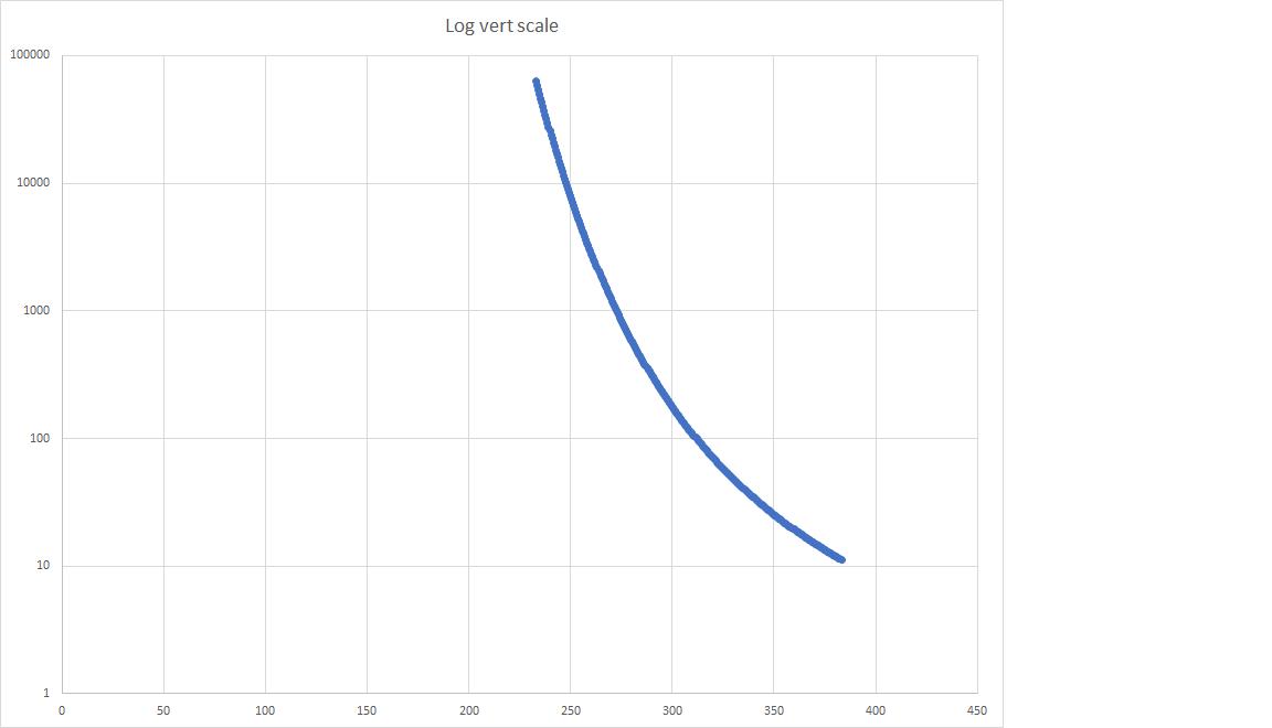 sample data 2.png