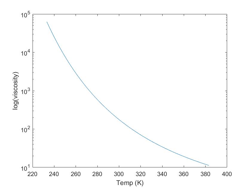 plot_semilog.png