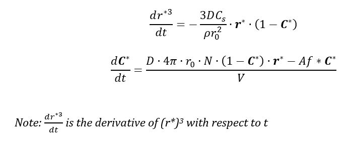 cube derivative.JPG