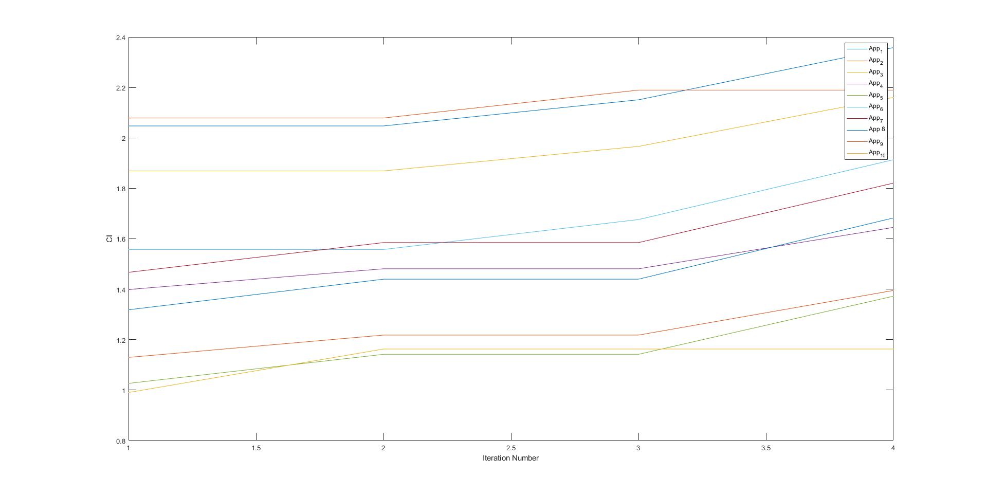 CI_variation.png