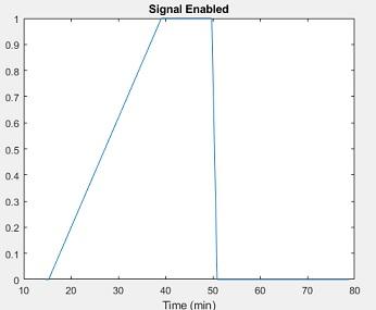 0-1-0 Signal.jpg