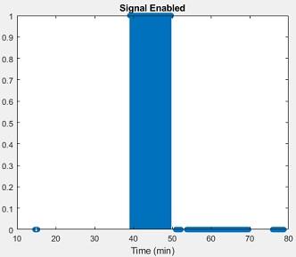 0-1-0 Signal-v2.jpg