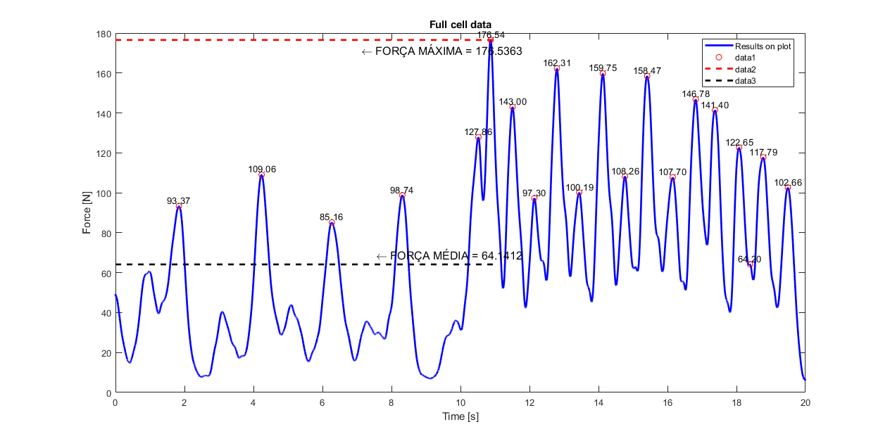 1add the peak values of a signal to a graph regardless of number of peaks - 2020 01 13.png