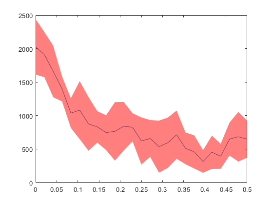 1standard deviation on power vs. frequency graph - 2020 01 18.png