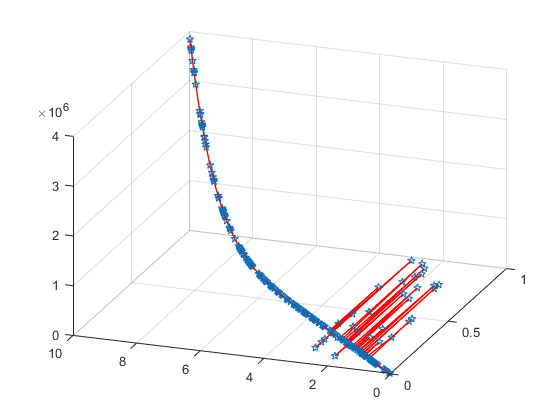 1Non-linear Multivariate regression using genetic algorithm- 2020 01 19.png