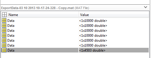 Reading All Variable From A Mat File Matlab Answers