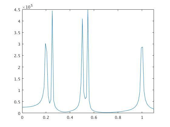 sines3.jpg