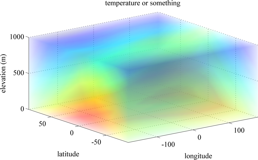 Plotting Lat Lon Altitude Variable MATLAB Answers MATLAB - Lat long altitude