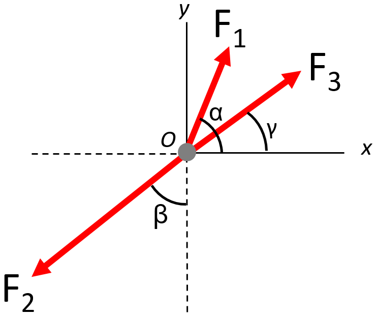particleEquilibrium01.png