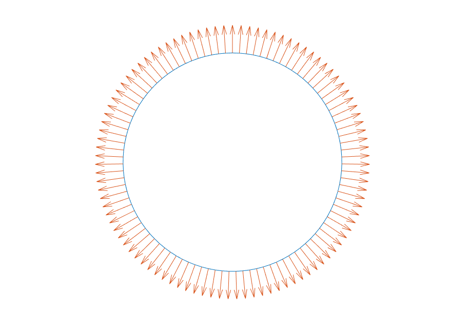 circle_normals.png
