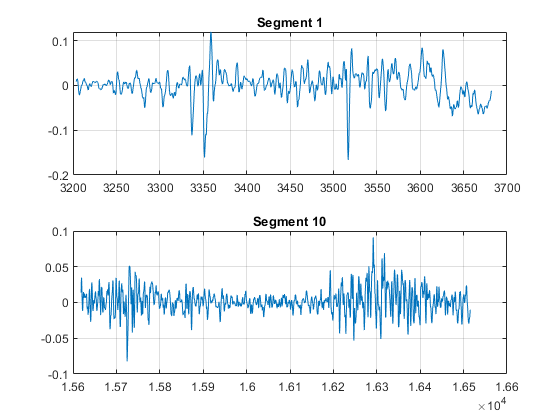 How to use findpeaks to find the maximum for a stimulus that contains multiple events (2) - 2020 02 10.png