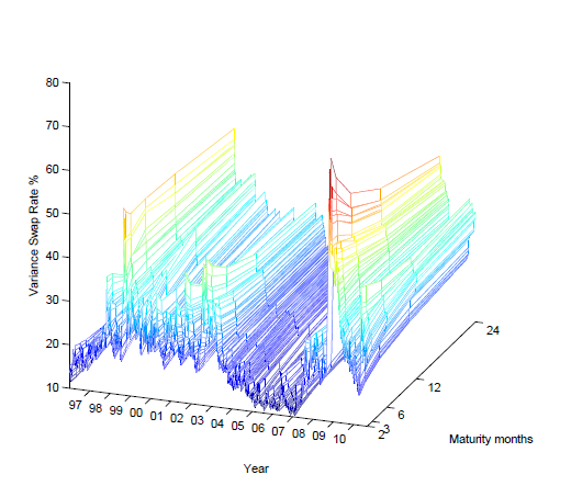 Waterfall plot matlab tutorial best waterfall 2017 matlab waterfall plot using ribbon stack overflow ccuart Images