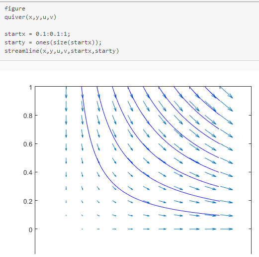 Drawing Smooth Lines Matlab : How the streamline function is implemented matlab