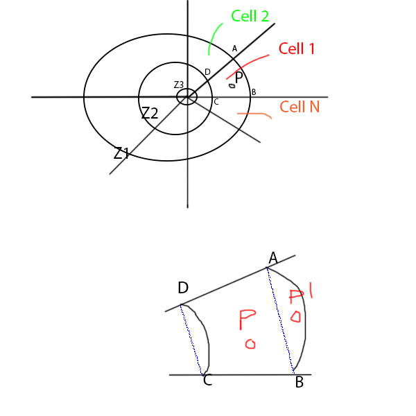 Drawing Lines Between Points In Matlab : How draw spline on image matlab answers central