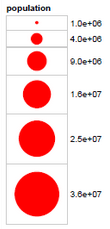 How do I create a legend that explaines scatter plot by marker ...