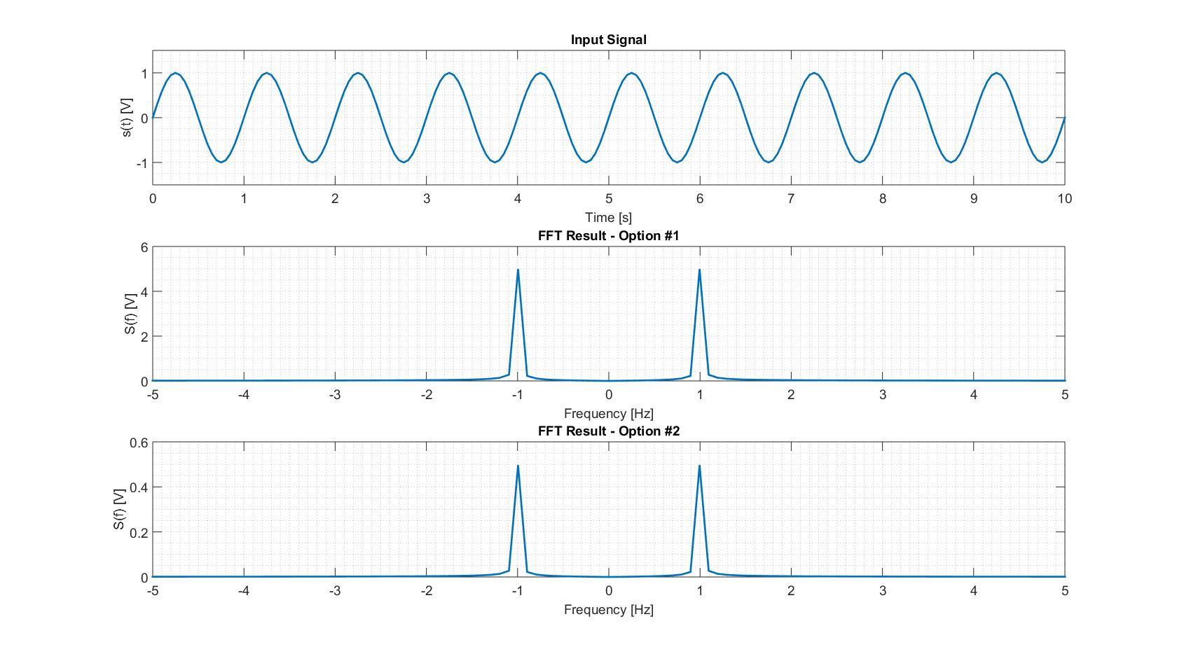 Constrained Nonlinear Optimization Algorithms  MATLAB