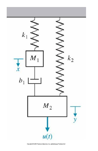 Torque Vector Diagram Examples Imageresizertool Com