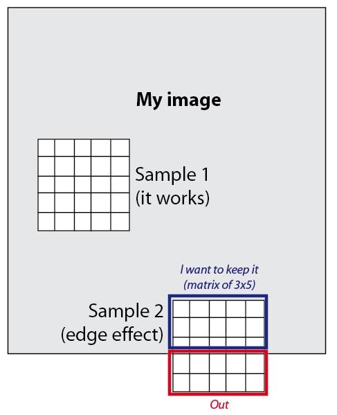 assignment problem matlab code