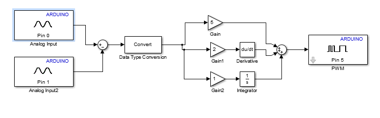 How to build pid controller with arduino uno matlab for How to build a motor controller