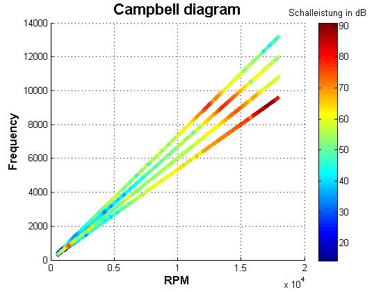 Insert a label in waterfall plot matlab answers matlab central thank you in advance ccuart Images