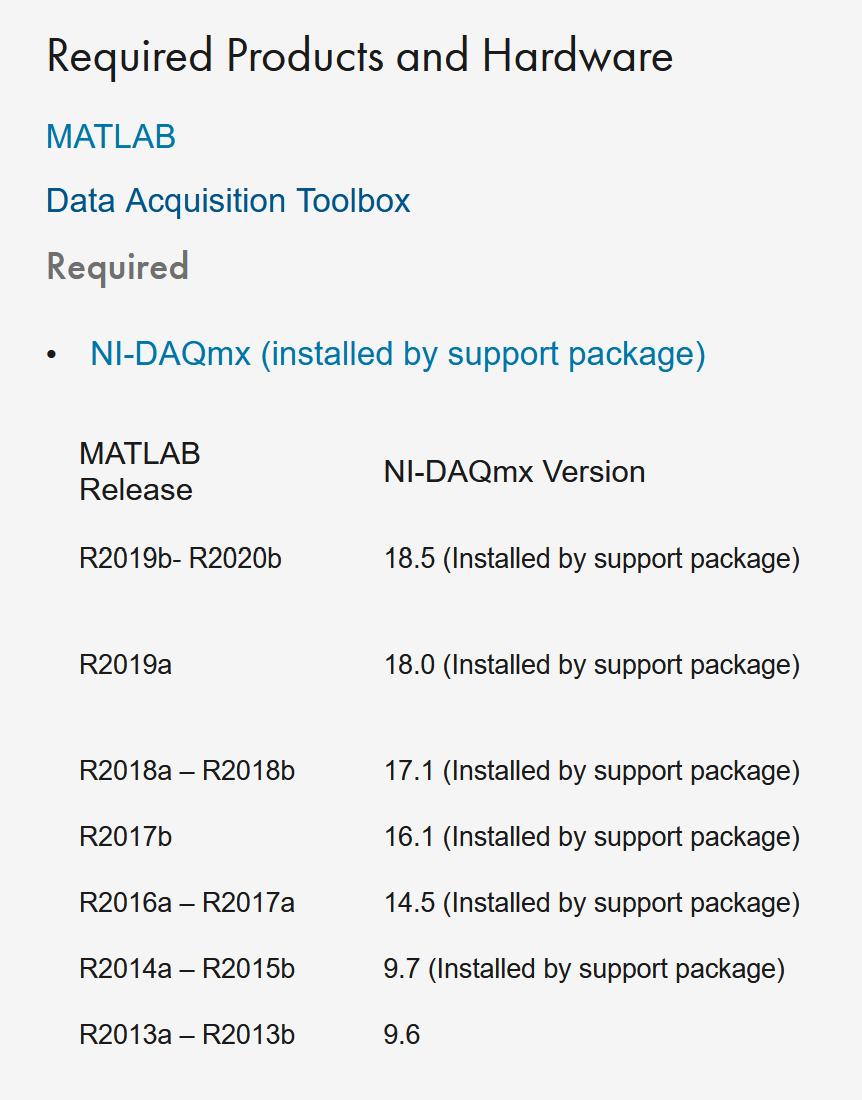 MATLAB - NIDAQmx version table