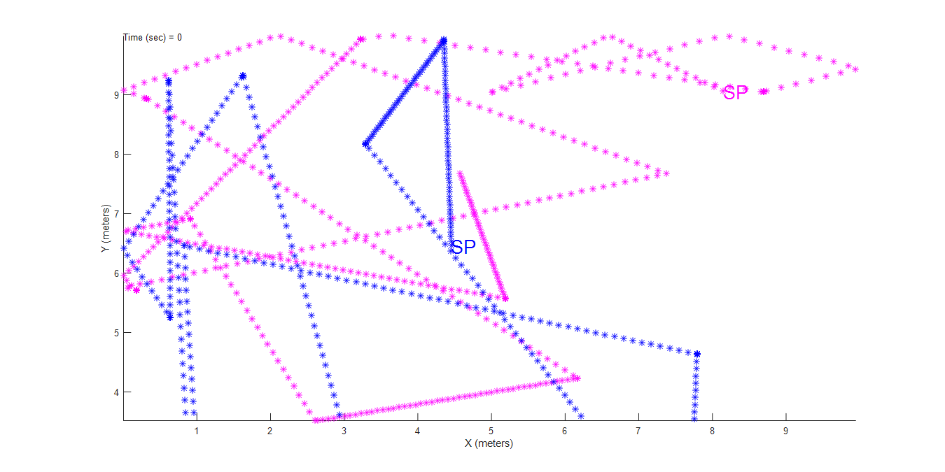 Plot A Line Between Two Points With Given Angle Which Points Its Worksheet  Find Slope