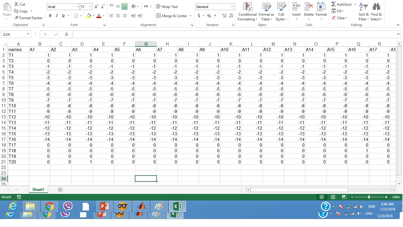 Read Excel Files And Write Its Data After Transpose To