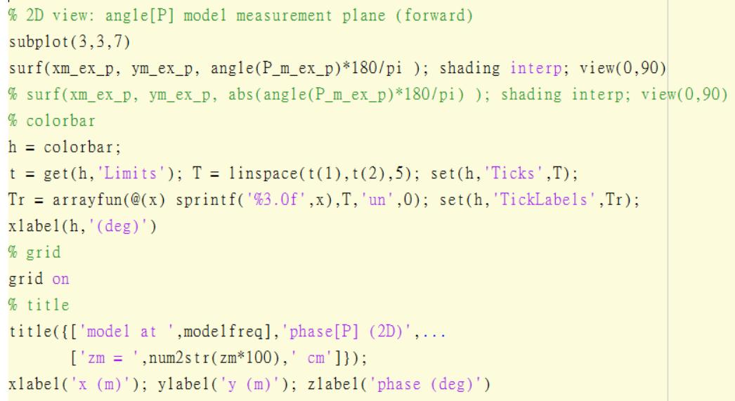 Colorbar Degree Symbol Problem Matlab Answers Matlab Central