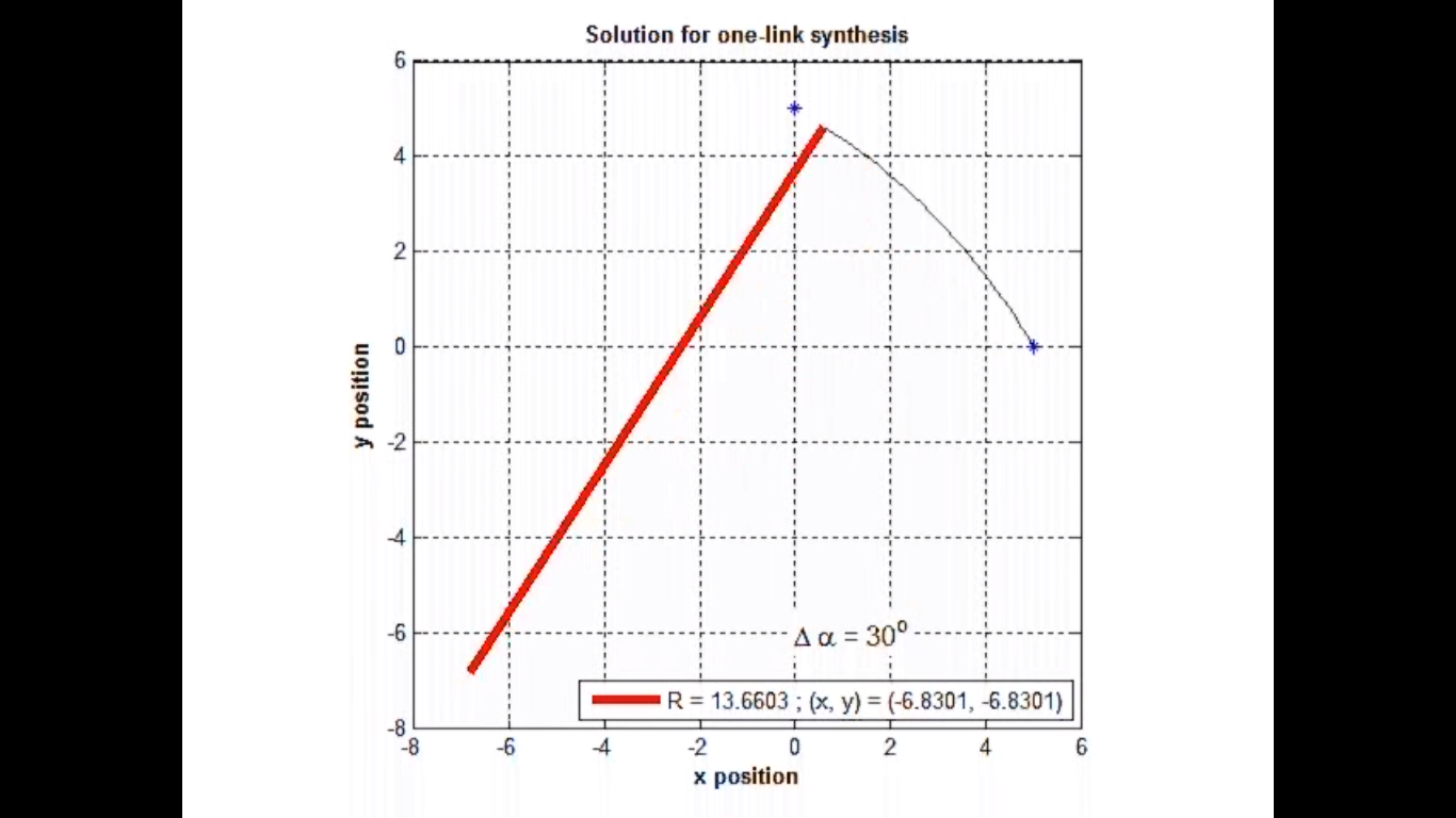 Drawing Lines Between Points In Matlab : What is the code for one link mechanism synthesis moving