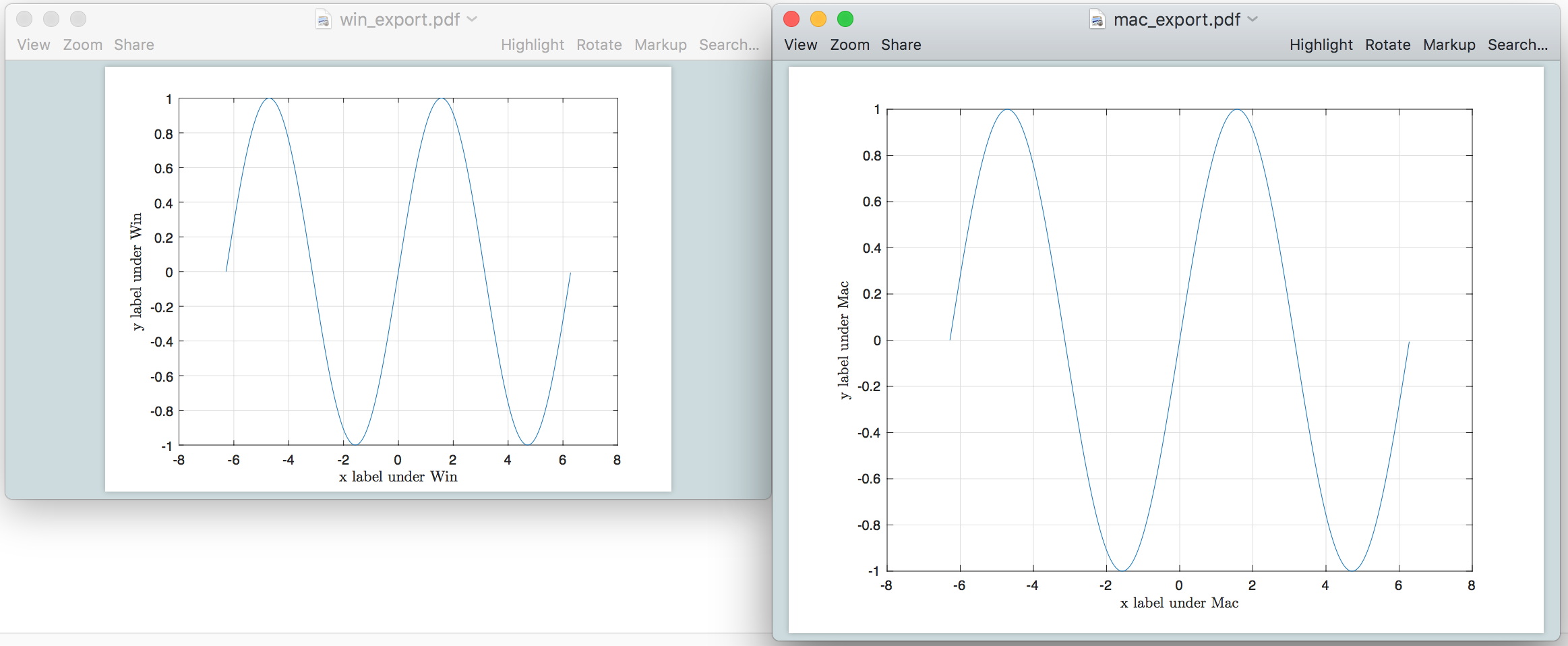 Apparently The Mac Matlab Produces A Bigger Eps Picture Than Win
