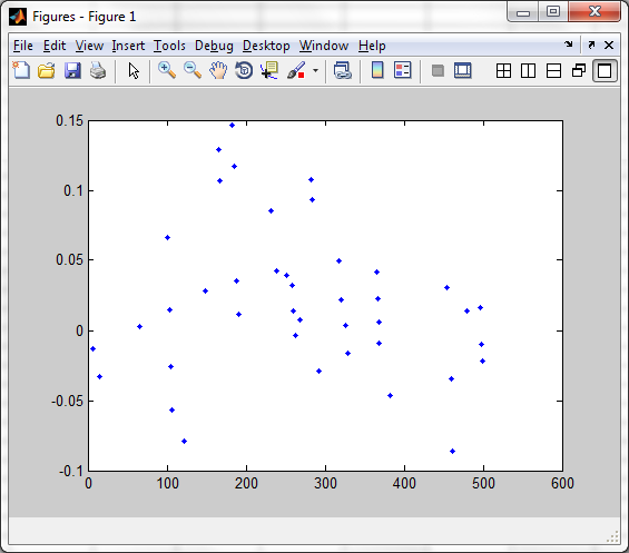 Drawing Lines Between Points In Matlab : Connecting points with lines matlab answers central