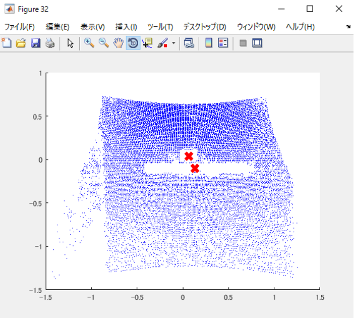 点群データ上のおける重心検出す...