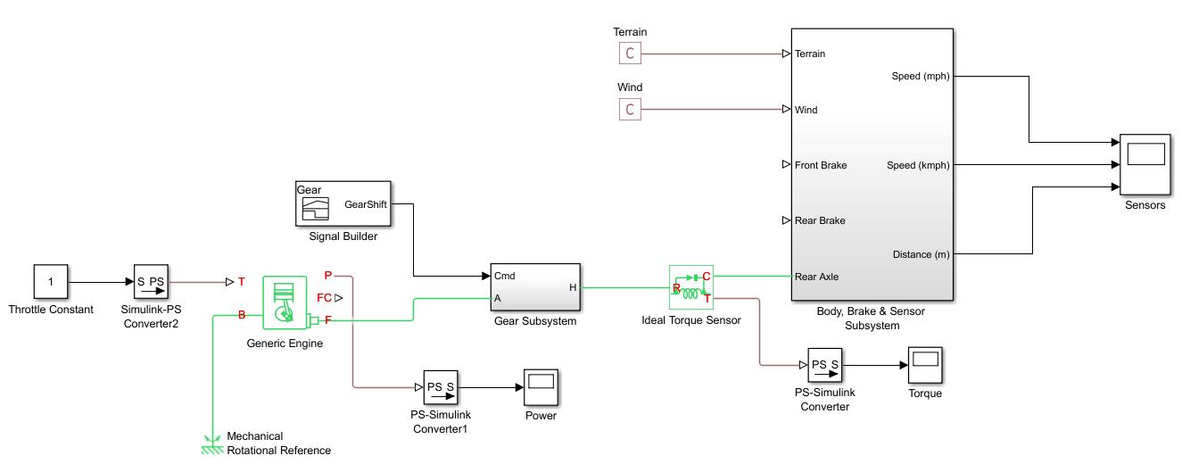 how do i use a generic engine block successfully within my vehicle rh mathworks com Basic Engine Diagram Simple Engine Diagram