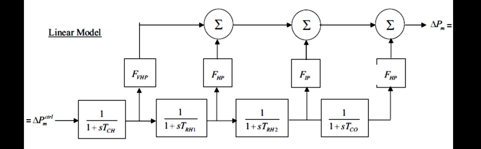 simulink transfer function block diagram matlab answers matlab rh mathworks com block diagram reduction transfer function examples block diagram transfer function reduction